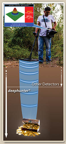 deephunter