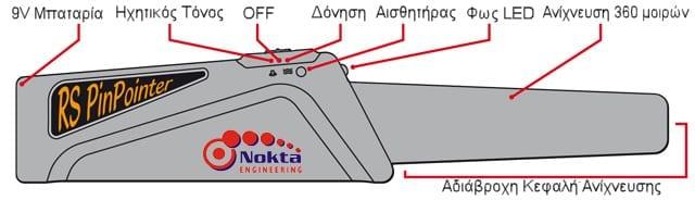 nokta rs pinpointer ανιχνευτής μετάλλων ακριβείας