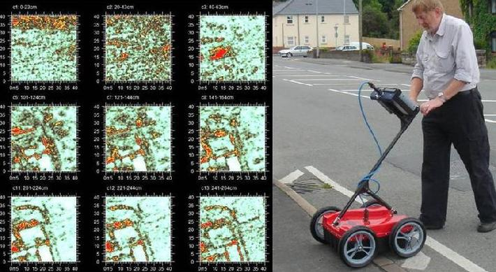 cobra gpr locator