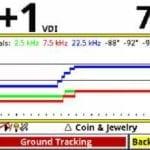 whites spectra v3i ανιχνευτής μετάλλων