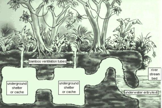 ραβδοσκοπία τούνελ