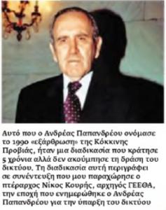 Νίκος Κουρής